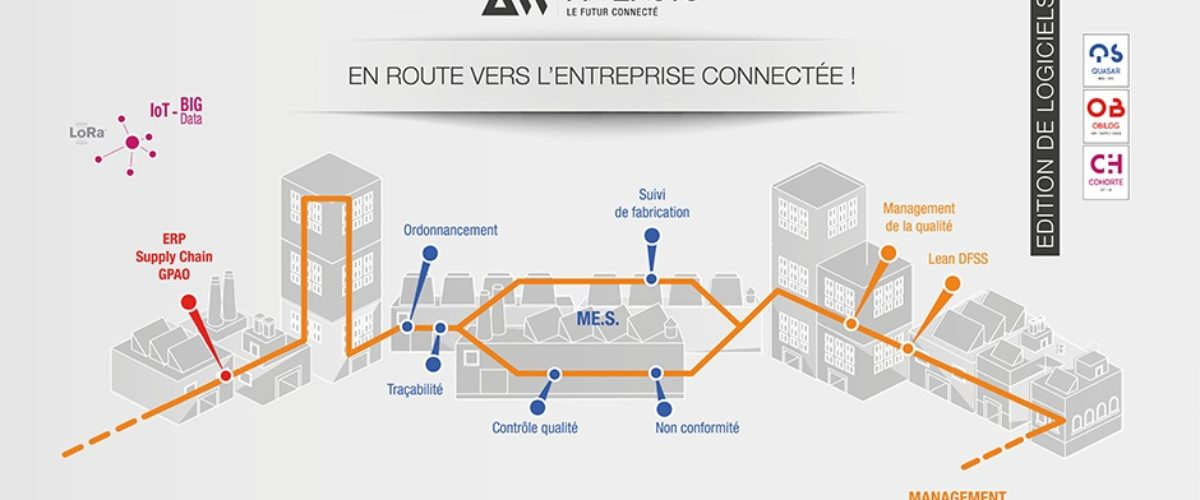 AWS-usine-du-futur-awensys